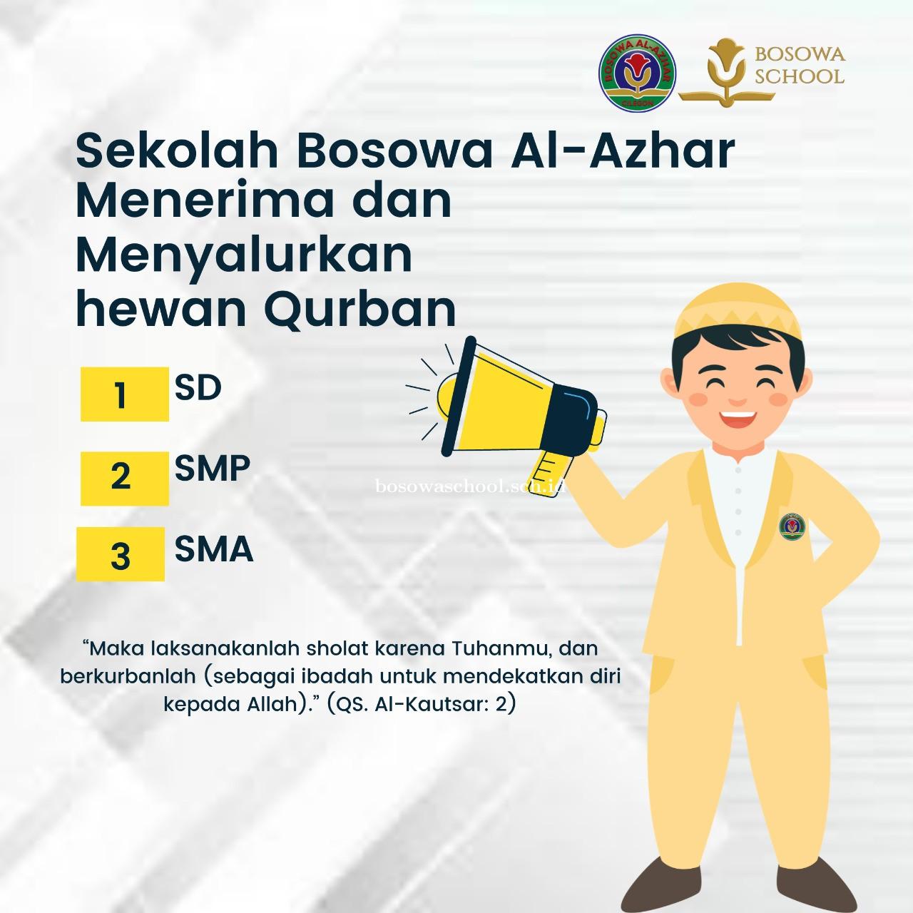 Donasi Qurban
